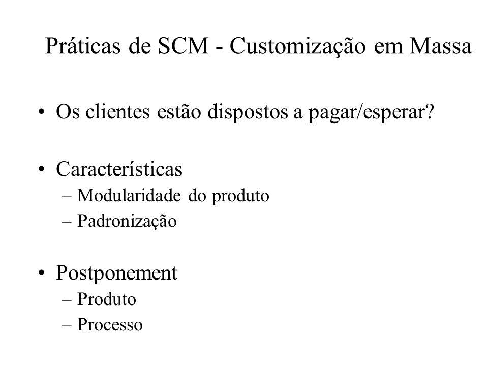 Práticas de SCM - Customização em Massa Os clientes estão dispostos a pagar/esperar? Características –Modularidade do produto –Padronização Postponeme