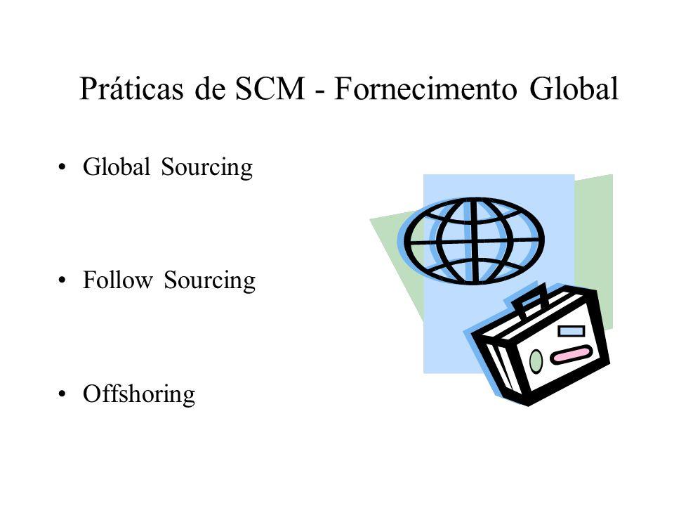 Práticas de SCM - Fornecimento Global Global Sourcing Follow Sourcing Offshoring