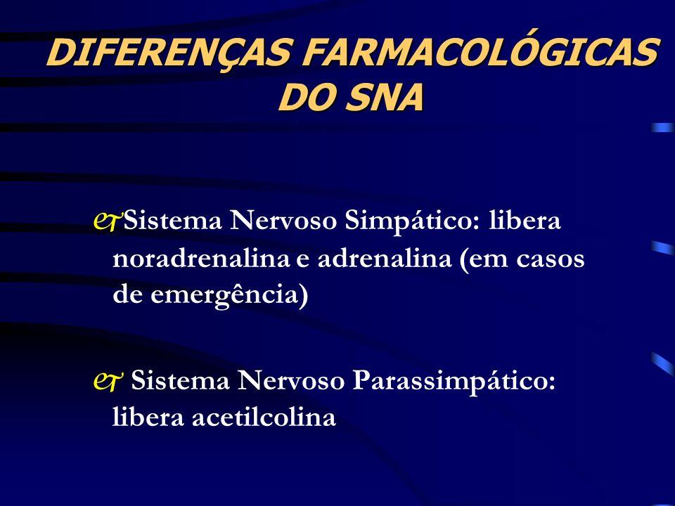 DIFERENÇAS FARMACOLÓGICAS DO SNA jSistema Nervoso Simpático: libera noradrenalina e adrenalina (em casos de emergência) j Sistema Nervoso Parassimpáti