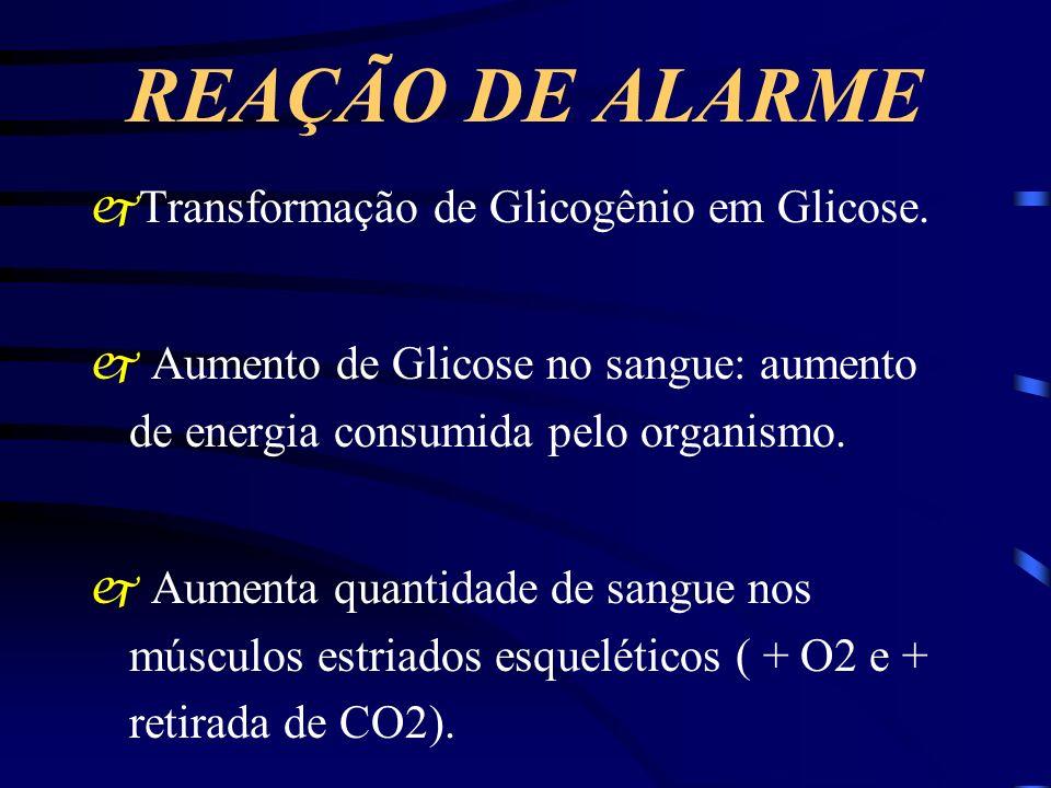REAÇÃO DE ALARME jTransformação de Glicogênio em Glicose. j Aumento de Glicose no sangue: aumento de energia consumida pelo organismo. j Aumenta quant
