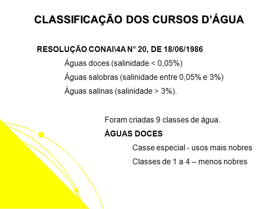 CLASSIFICAÇÃO DOS CURSOS DÁGUA RESOLUÇÃO CONAI\4A N° 20, DE 18/06/1986 Águas doces (salinidade < 0,05%) Águas salobras (salinidade entre 0,05% e 3%) Á