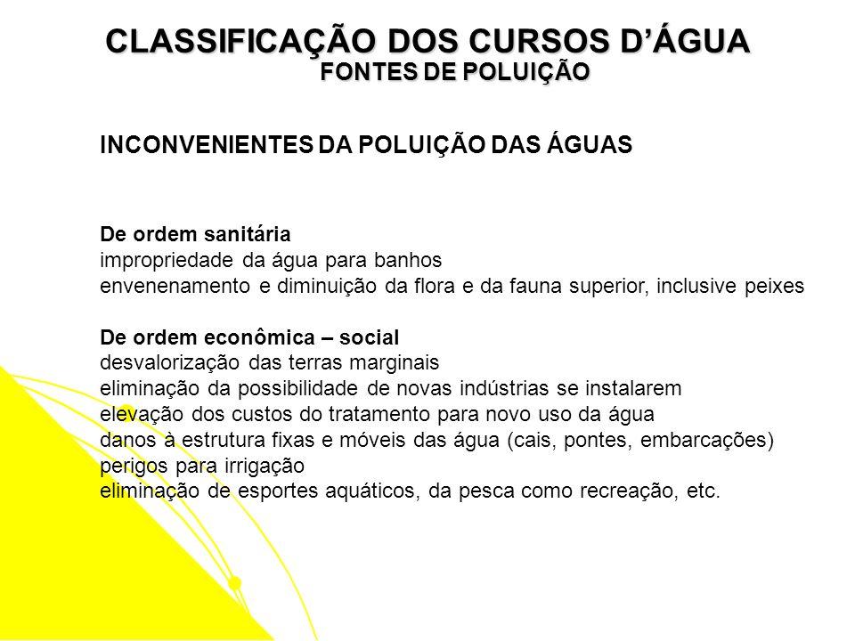 CLASSIFICAÇÃO DOS CURSOS DÁGUA FONTES DE POLUIÇÃO INCONVENIENTES DA POLUIÇÃO DAS ÁGUAS De ordem sanitária impropriedade da água para banhos envenename