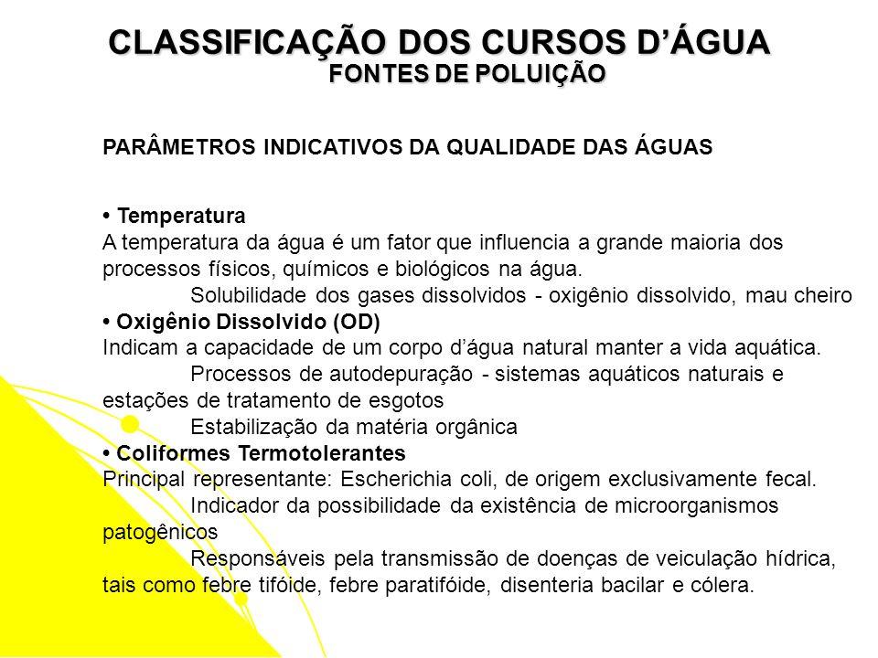 CLASSIFICAÇÃO DOS CURSOS DÁGUA FONTES DE POLUIÇÃO PARÂMETROS INDICATIVOS DA QUALIDADE DAS ÁGUAS Temperatura A temperatura da água é um fator que influ