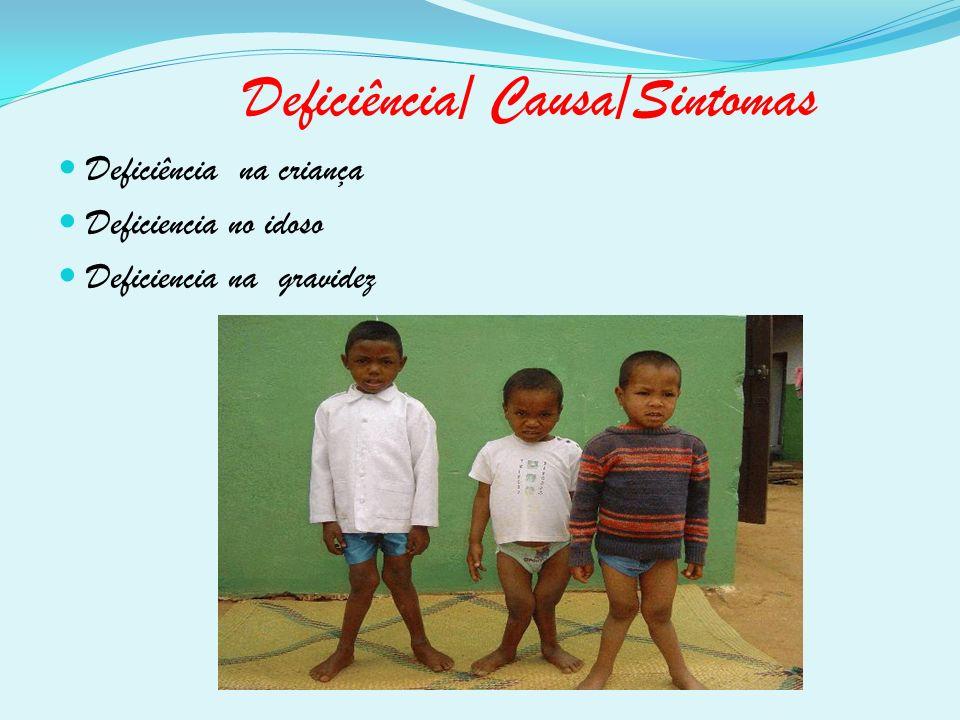 Deficiência/ Causa/Sintomas Deficiência na criança Deficiencia no idoso Deficiencia na gravidez