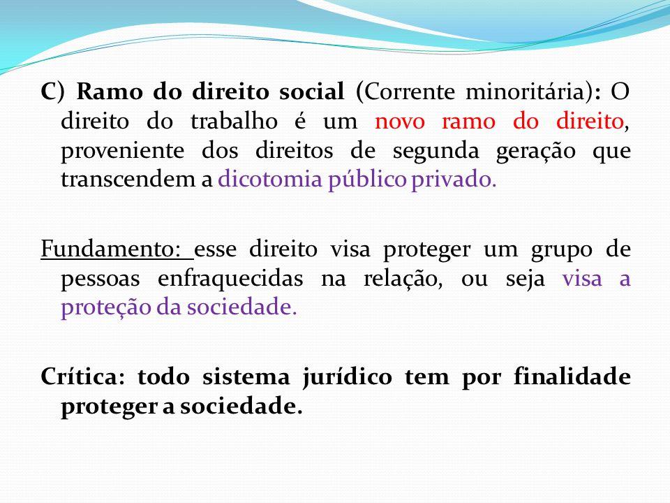C) Ramo do direito social (Corrente minoritária): O direito do trabalho é um novo ramo do direito, proveniente dos direitos de segunda geração que tra