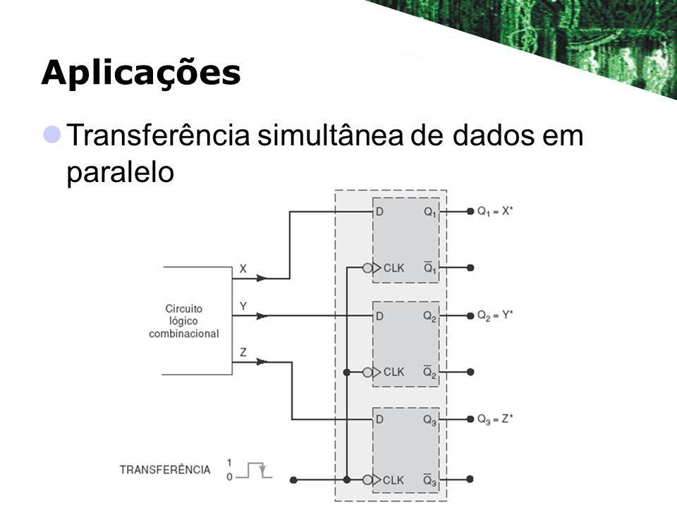 Aplicações Transferência simultânea de dados em paralelo