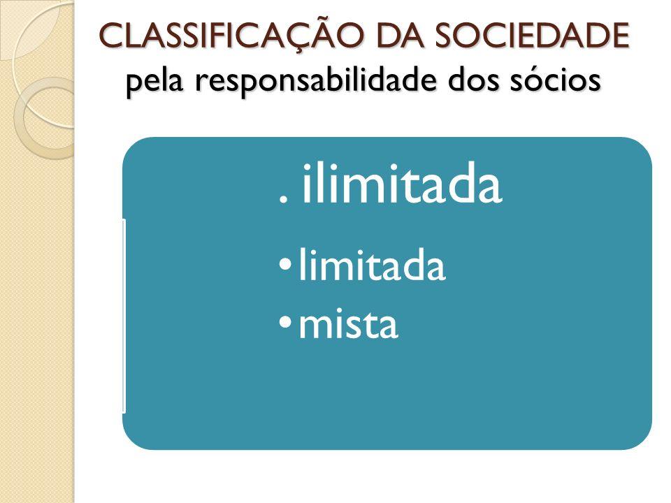 CLASSIFICAÇÃO DA SOCIEDADE pela responsabilidade dos sócios. ilimitada limitada mista