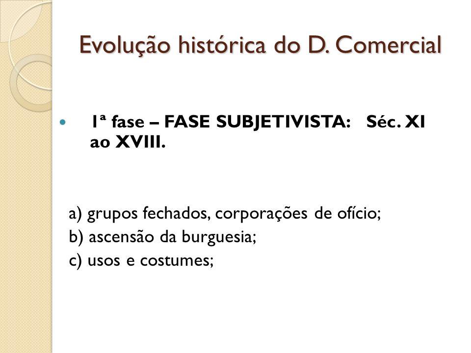 2ª fase : FASE OBJETIVA – TEORIA DOS ATOS DO COMÉRCIO.