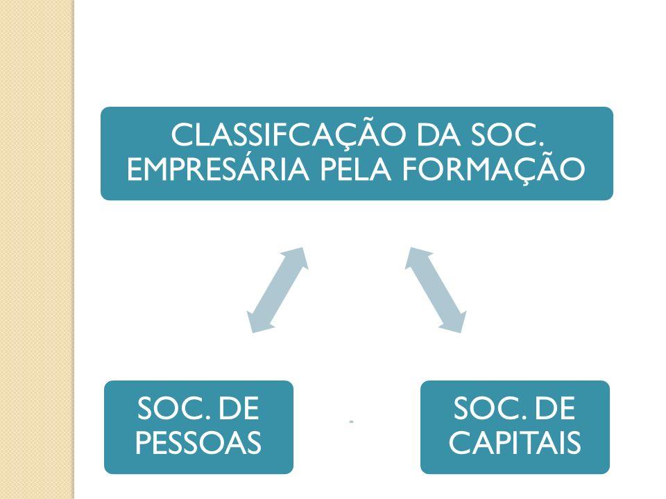 CLASSIFCAÇÃO DA SOC. EMPRESÁRIA PELA FORMAÇÃO SOC. DE CAPITAIS SOC. DE PESSOAS