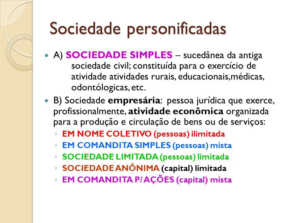 Sociedade personificadas A) SOCIEDADE SIMPLES – sucedânea da antiga sociedade civil; constituída para o exercício de atividade atividades rurais, educ