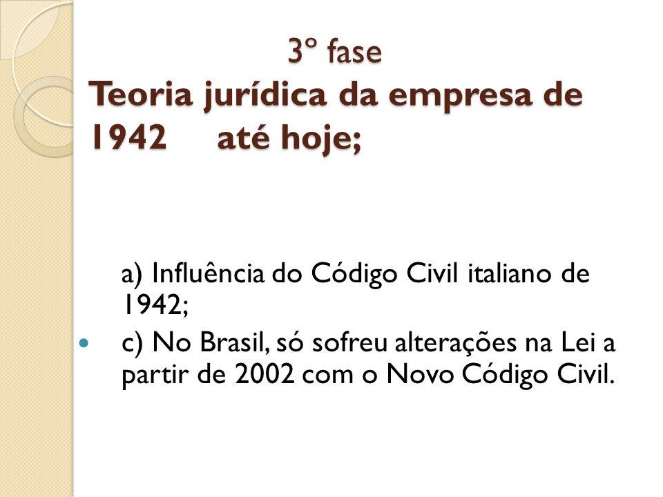 3º fase Teoria jurídica da empresa de 1942 até hoje; a) Influência do Código Civil italiano de 1942; c) No Brasil, só sofreu alterações na Lei a parti
