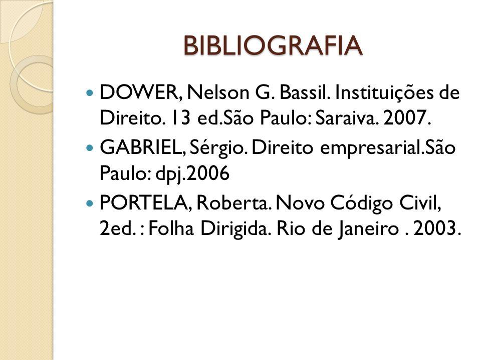 BIBLIOGRAFIA DOWER, Nelson G. Bassil. Instituições de Direito. 13 ed.São Paulo: Saraiva. 2007. GABRIEL, Sérgio. Direito empresarial.São Paulo: dpj.200