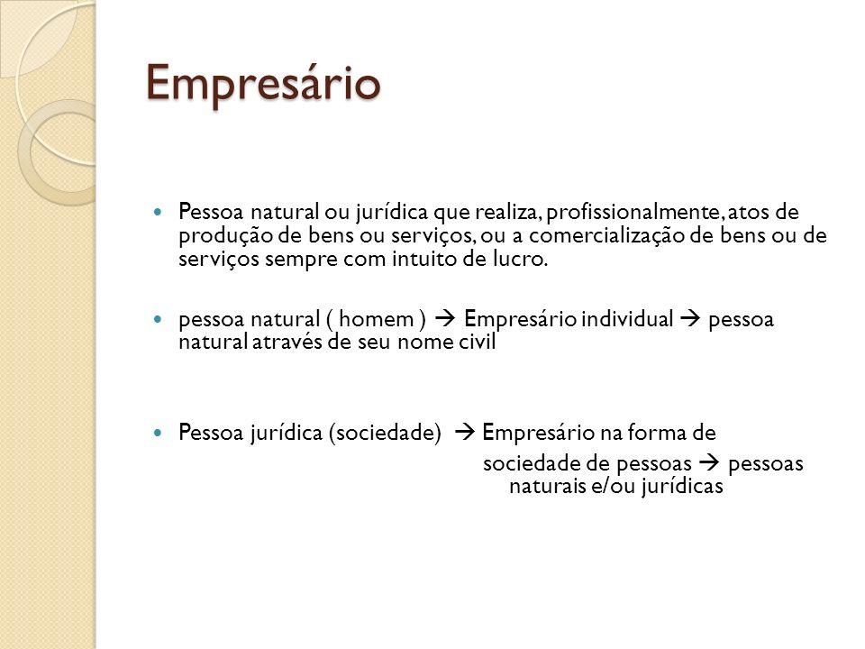 REQUISITOS OBRIGATÓRIOS PARA O EMPRESÁRIO INSCRIÇÃO NO REGISTRO PÚBLICO DE EMPRESAS MERCANTIS; CAPACIDADE JURIDICA.
