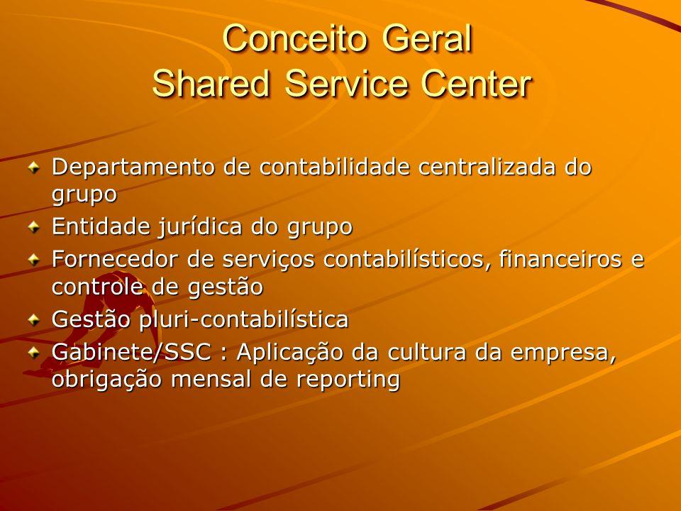 Conceito Geral Shared Service Center Conceito Geral Shared Service Center Departamento de contabilidade centralizada do grupo Entidade jurídica do gru