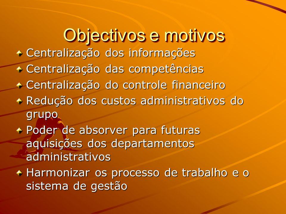 Objectivos e motivos Centralização dos informações Centralização das competências Centralização do controle financeiro Redução dos custos administrati