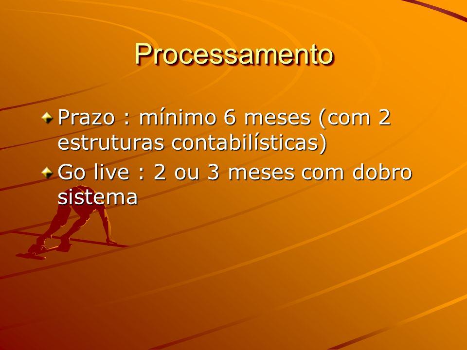 ProcessamentoProcessamento Prazo : mínimo 6 meses (com 2 estruturas contabilísticas) Go live : 2 ou 3 meses com dobro sistema