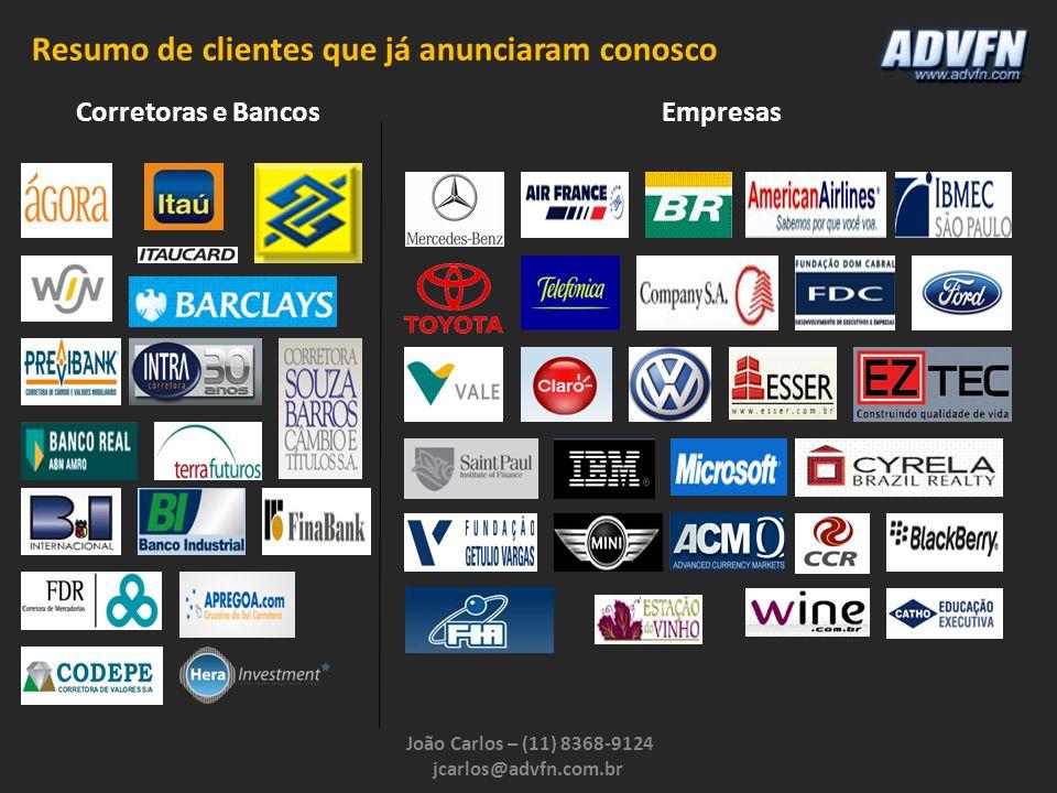 Resumo de clientes que já anunciaram conosco João Carlos – (11) 8368-9124 jcarlos@advfn.com.br Corretoras e BancosEmpresas