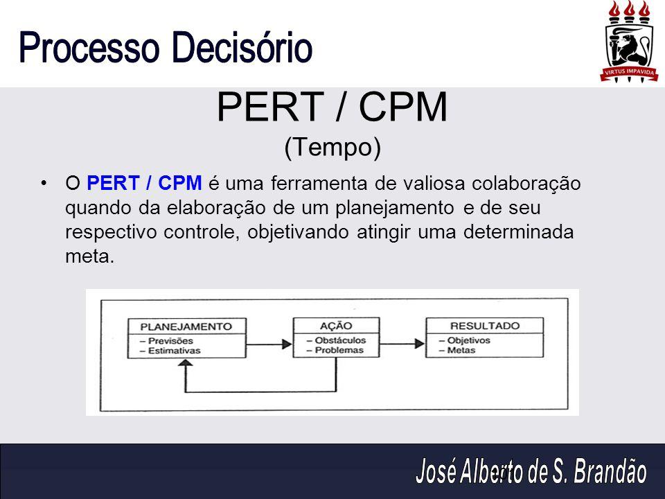 101 PERT / CPM (Tempo) O PERT / CPM é uma ferramenta de valiosa colaboração quando da elaboração de um planejamento e de seu respectivo controle, obje