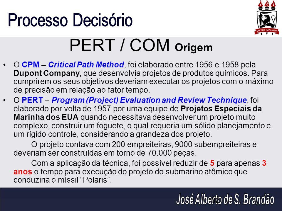 102 PERT / COM Origem O CPM – Critical Path Method, foi elaborado entre 1956 e 1958 pela Dupont Company, que desenvolvia projetos de produtos químicos