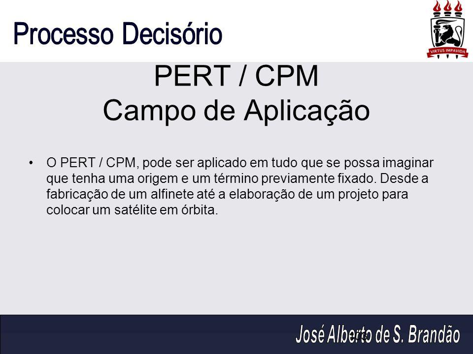 103 PERT / CPM Campo de Aplicação O PERT / CPM, pode ser aplicado em tudo que se possa imaginar que tenha uma origem e um término previamente fixado.