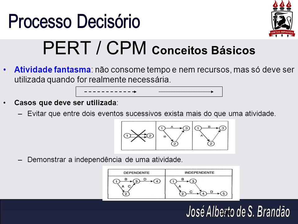 106 PERT / CPM Conceitos Básicos Atividade fantasma: não consome tempo e nem recursos, mas só deve ser utilizada quando for realmente necessária. Caso