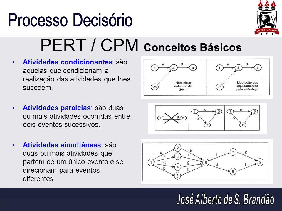 107 PERT / CPM Conceitos Básicos Atividades condicionantes: são aquelas que condicionam a realização das atividades que lhes sucedem. Atividades paral
