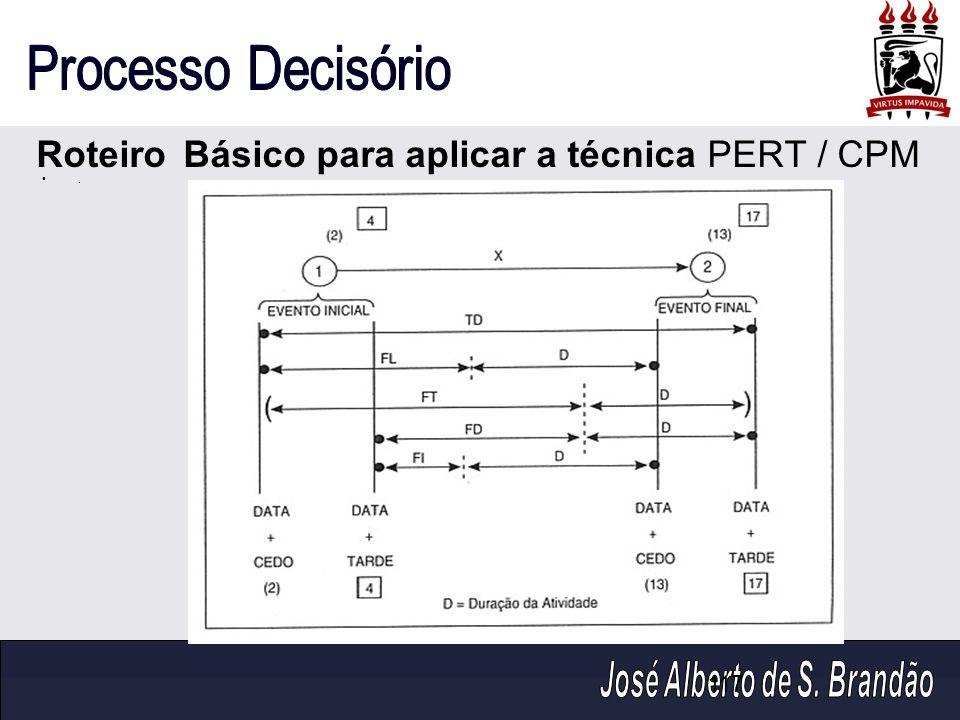 117. Roteiro Básico para aplicar a técnica PERT / CPM