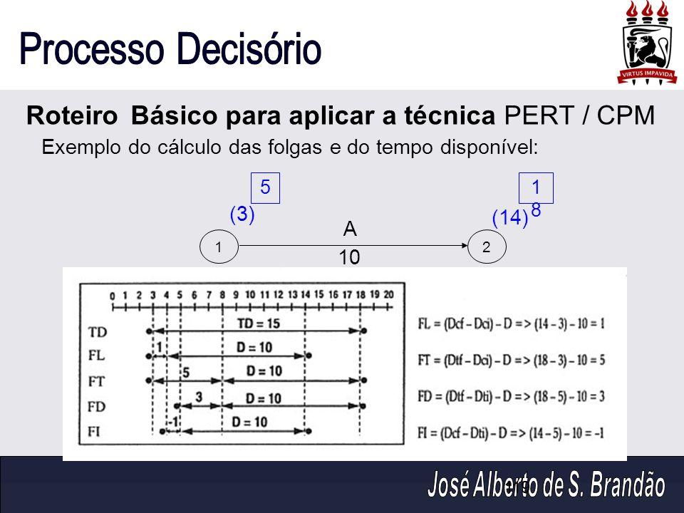 119 Exemplo do cálculo das folgas e do tempo disponível: 12 51818 (3) (14) A 10 Roteiro Básico para aplicar a técnica PERT / CPM