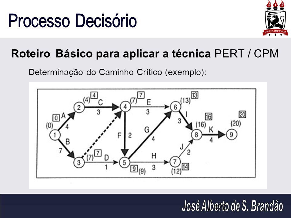 122 Determinação do Caminho Crítico (exemplo): Roteiro Básico para aplicar a técnica PERT / CPM