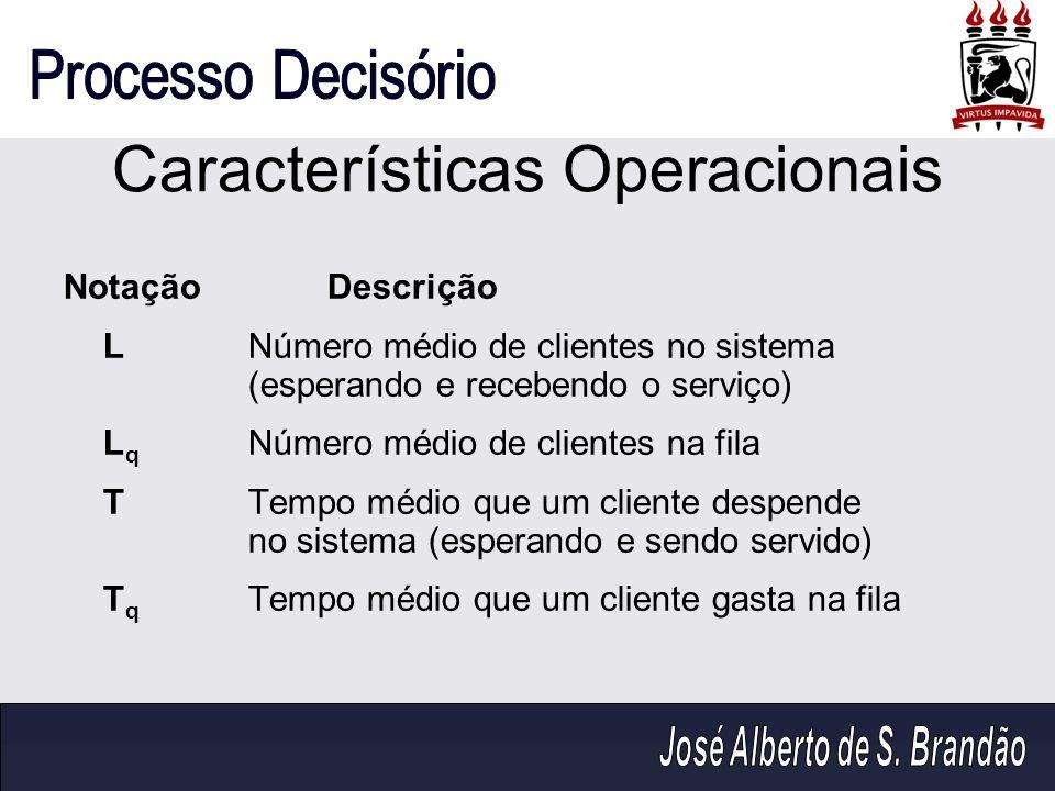Características Operacionais NotaçãoDescrição LNúmero médio de clientes no sistema (esperando e recebendo o serviço) L q Número médio de clientes na f