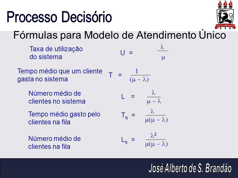 Fórmulas para Modelo de Atendimento Único U = T q = L = Taxa de utilização do sistema Número médio de clientes no sistema Tempo médio gasto pelo clien