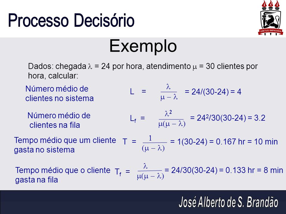 Exemplo Dados: chegada = 24 por hora, atendimento = 30 clientes por hora, calcular: L f = L = = 24/(30-24) = 4 = 24 2 /30(30-24) = 3.2 Número médio de