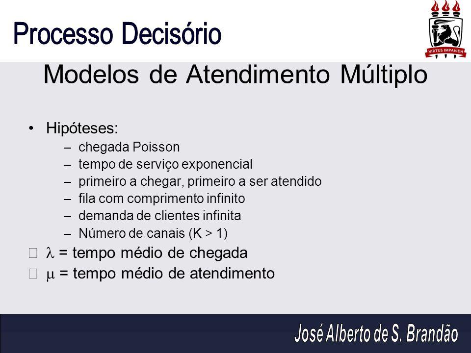 Modelos de Atendimento Múltiplo Hipóteses: –chegada Poisson –tempo de serviço exponencial –primeiro a chegar, primeiro a ser atendido –fila com compri