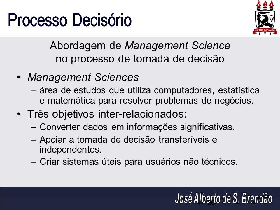 Abordagem de Management Science no processo de tomada de decisão Management Sciences –área de estudos que utiliza computadores, estatística e matemáti