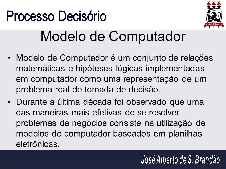 Modelo de Computador Modelo de Computador é um conjunto de relações matemáticas e hipóteses lógicas implementadas em computador como uma representação