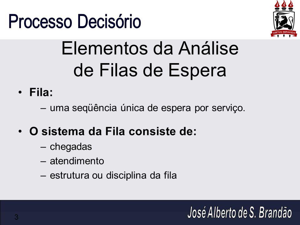 Elementos da Análise de Filas de Espera Fila: –uma seqüência única de espera por serviço. O sistema da Fila consiste de: –chegadas –atendimento –estru