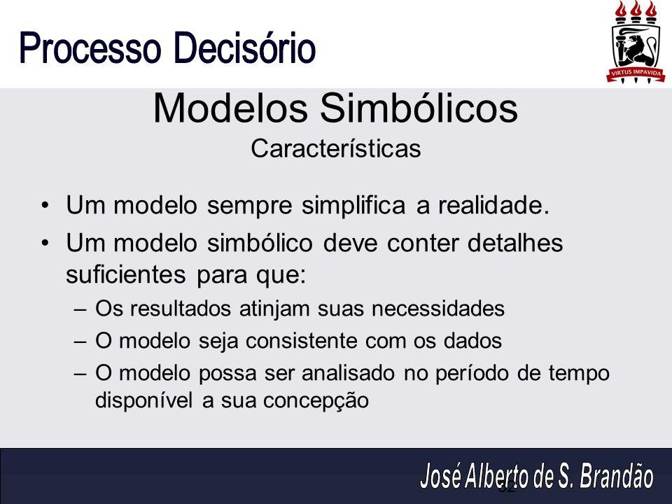 Modelos Simbólicos Características Um modelo sempre simplifica a realidade. Um modelo simbólico deve conter detalhes suficientes para que: –Os resulta