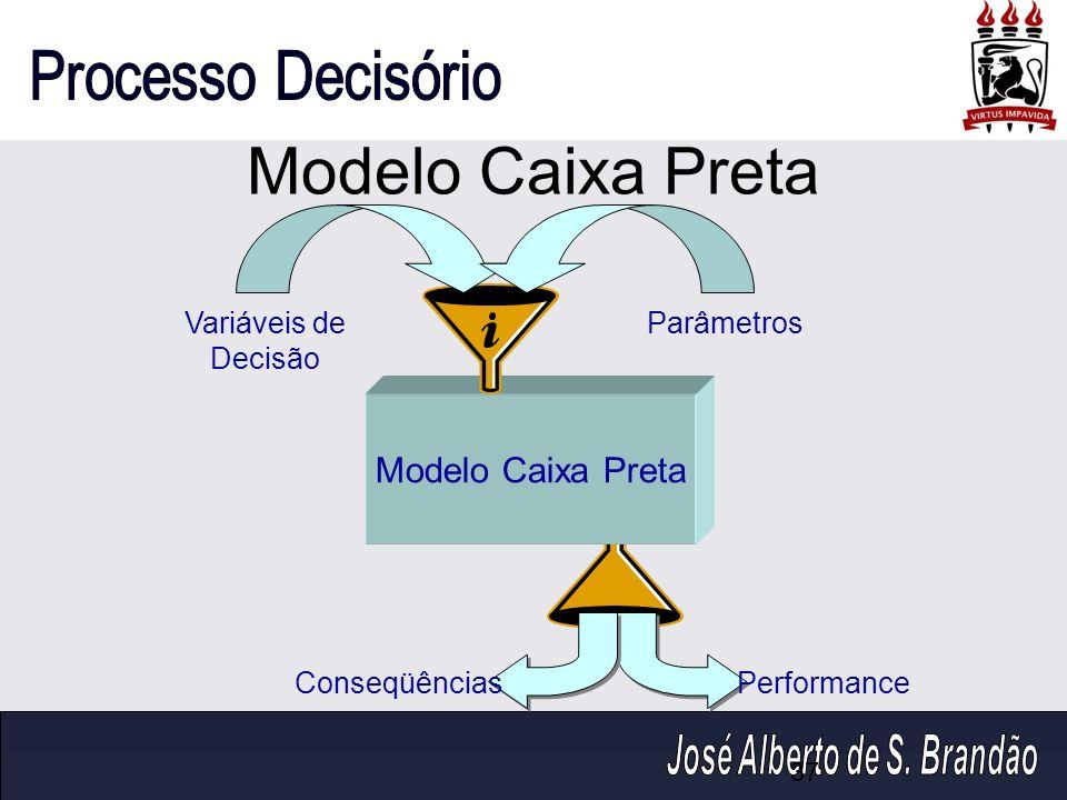 Modelo Caixa Preta Variáveis de Decisão Parâmetros PerformanceConseqüências 37