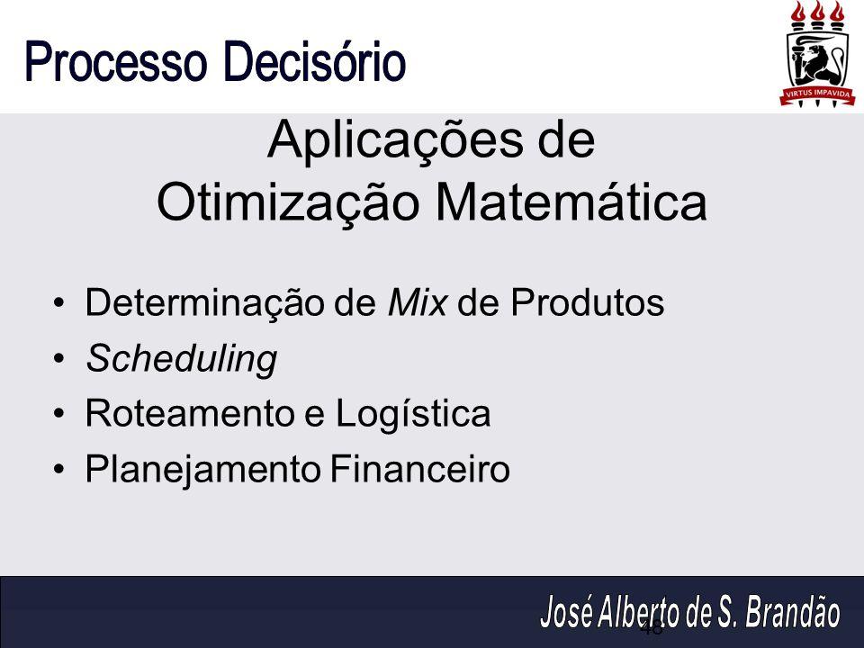 Aplicações de Otimização Matemática Determinação de Mix de Produtos Scheduling Roteamento e Logística Planejamento Financeiro 48