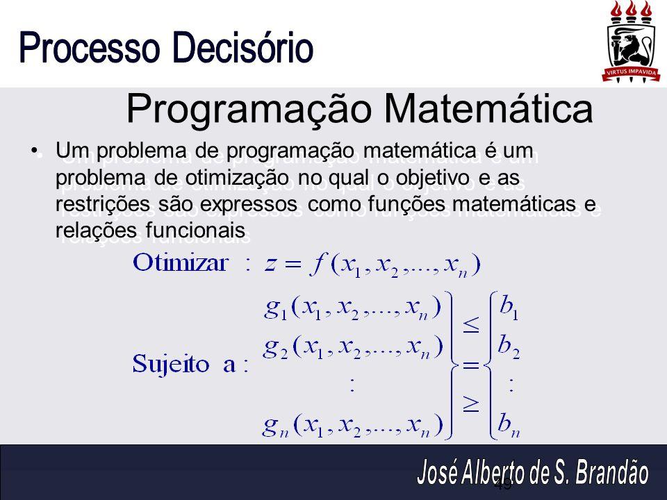 Programação Matemática Um problema de programação matemática é um problema de otimização no qual o objetivo e as restrições são expressos como funções