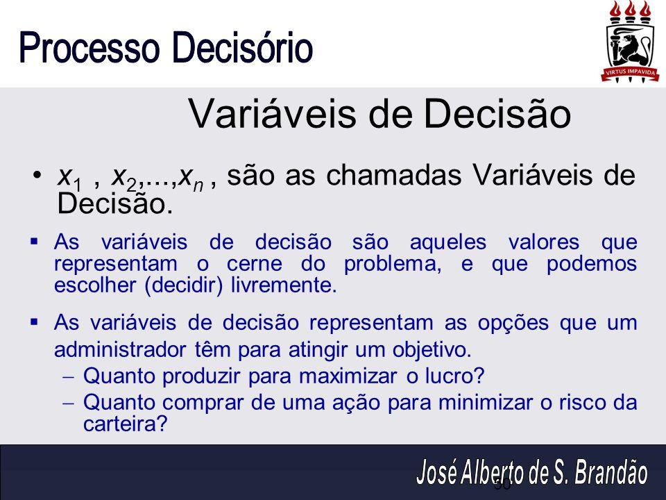 Variáveis de Decisão x 1, x 2,...,x n, são as chamadas Variáveis de Decisão. As variáveis de decisão são aqueles valores que representam o cerne do pr