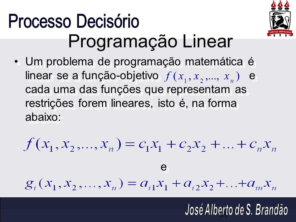 Programação Linear Um problema de programação matemática é linear se a função-objetivo e cada uma das funções que representam as restrições forem line