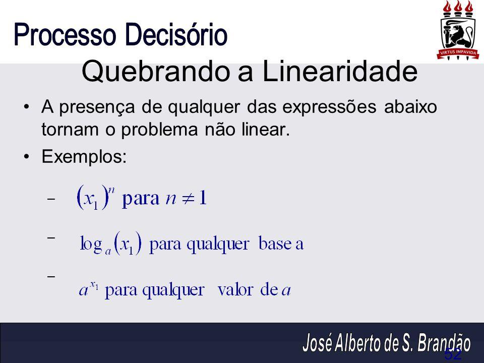 Quebrando a Linearidade A presença de qualquer das expressões abaixo tornam o problema não linear. Exemplos: – 52