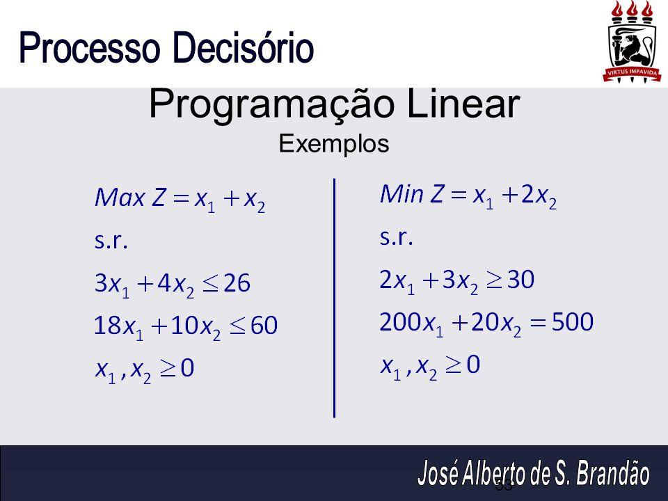 Programação Linear Exemplos 53