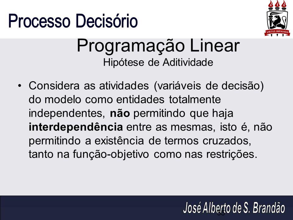 Programação Linear Hipótese de Aditividade Considera as atividades (variáveis de decisão) do modelo como entidades totalmente independentes, não permi