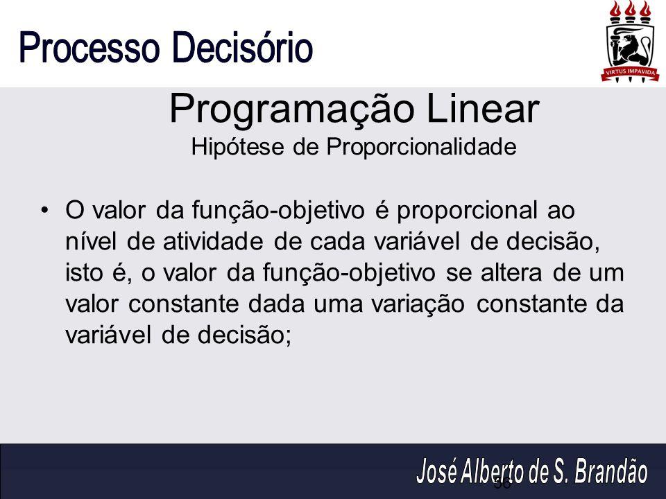 Programação Linear Hipótese de Proporcionalidade O valor da função-objetivo é proporcional ao nível de atividade de cada variável de decisão, isto é,