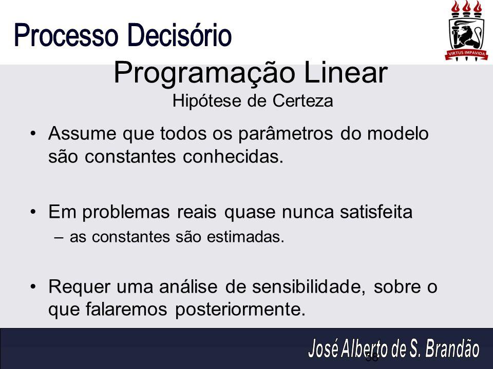 Programação Linear Hipótese de Certeza Assume que todos os parâmetros do modelo são constantes conhecidas. Em problemas reais quase nunca satisfeita –