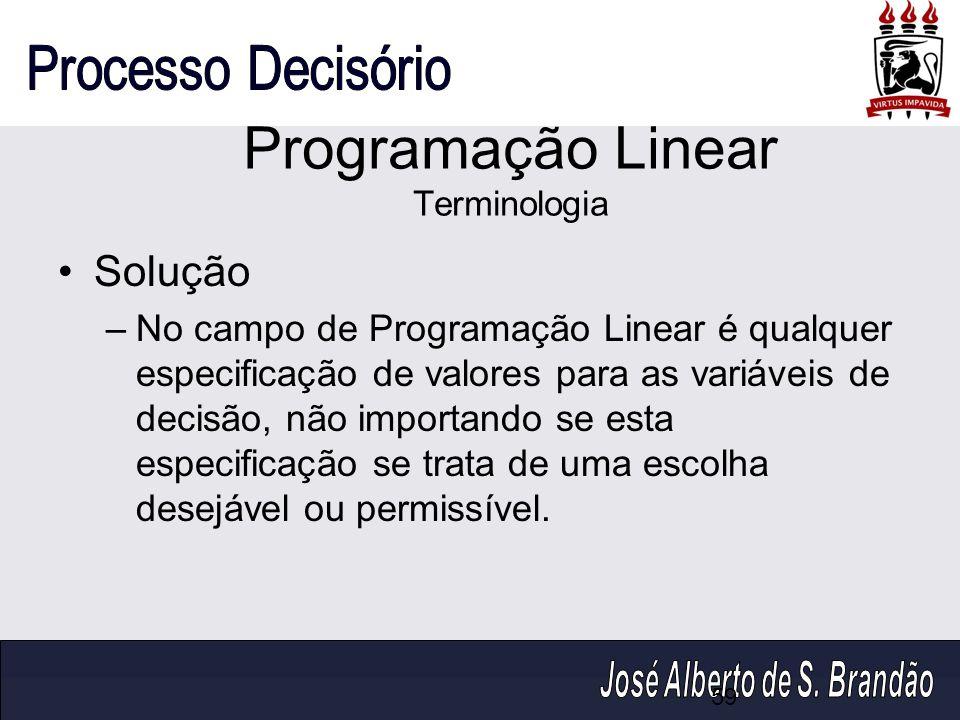 Programação Linear Terminologia Solução –No campo de Programação Linear é qualquer especificação de valores para as variáveis de decisão, não importan