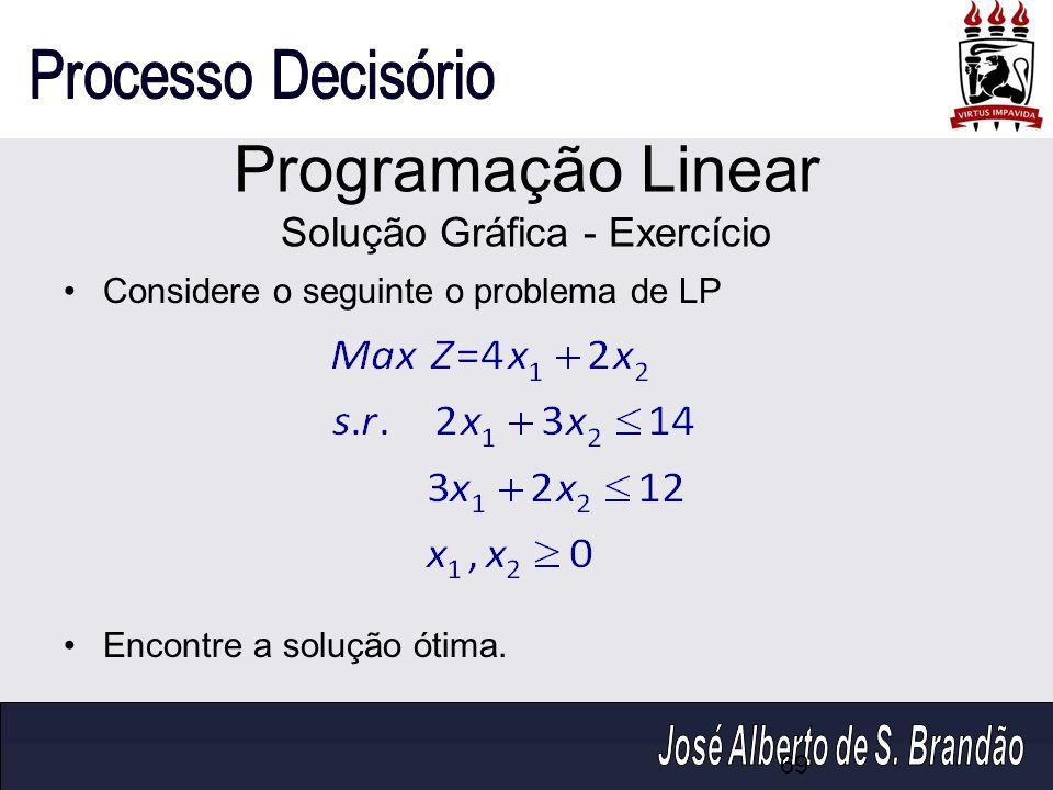 Considere o seguinte o problema de LP Encontre a solução ótima. Programação Linear Solução Gráfica - Exercício 69