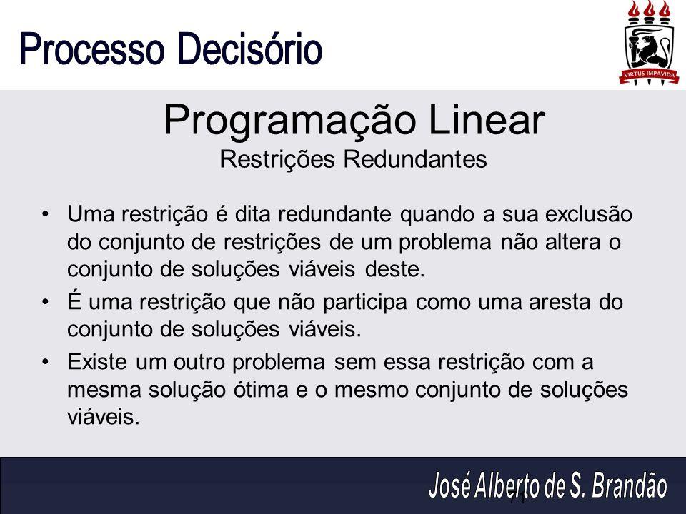 Programação Linear Restrições Redundantes Uma restrição é dita redundante quando a sua exclusão do conjunto de restrições de um problema não altera o